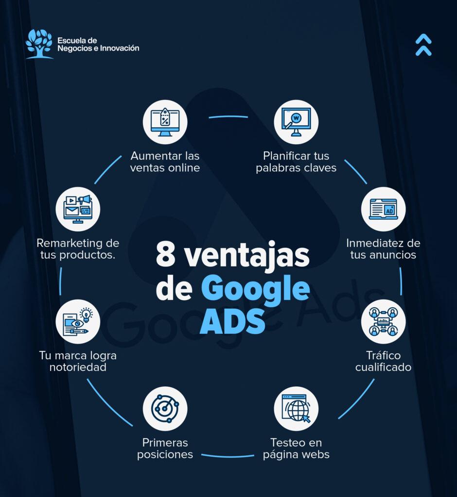 Ventajas-de-google-ads